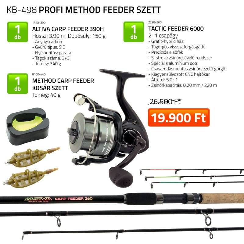 PROFI METHOD FEEDER SZETT